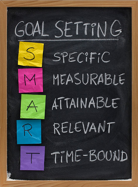 SMART GOALS on Black Board